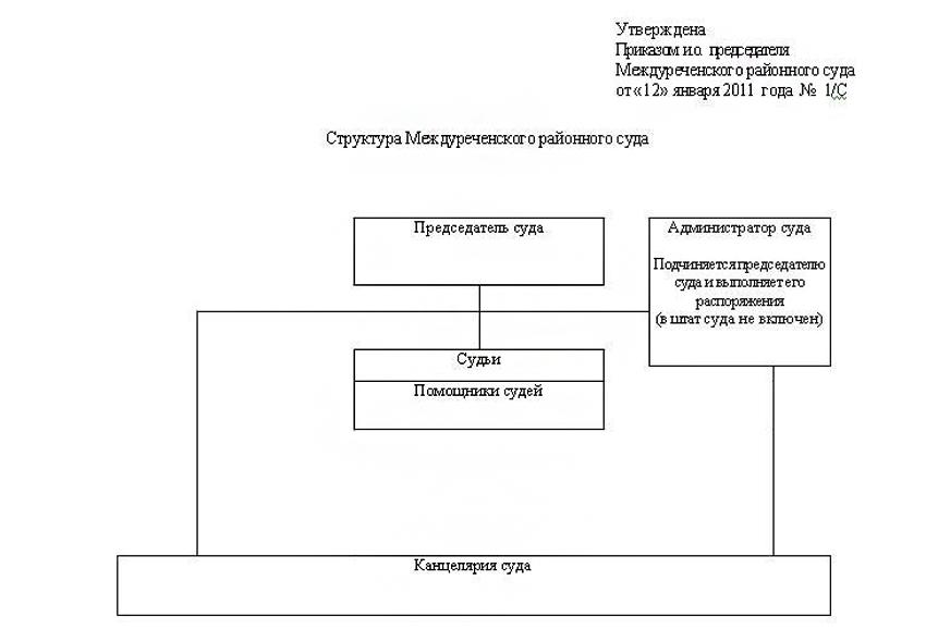 Структура Междуреченского районного суда Вологодской области