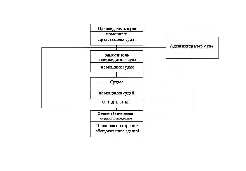 Характеристику с места работы в суд Брянская улица документы для кредита Чоботовская 5-я аллея