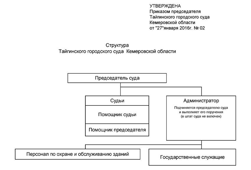 Структура Тайгинского городского суда Кемеровской области