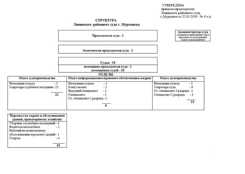 заявление о расторжении брака в суд мурманск