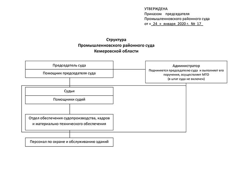 Структура Промышленновского районного суда Кемеровской области