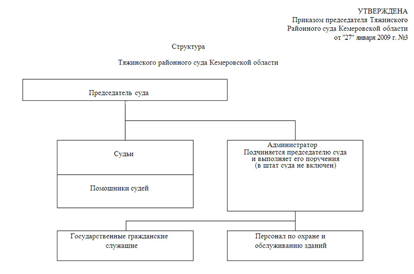 Структура Тяжинского районного суда Кемеровской области